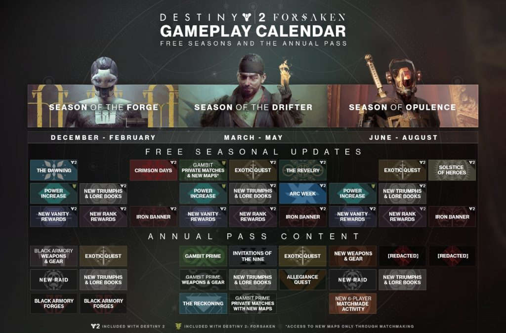 destiny 2 season of opulence the road map